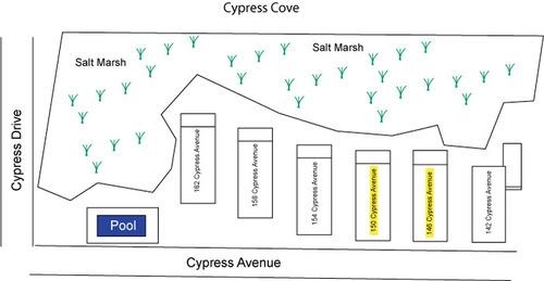 cypress-cove-2014